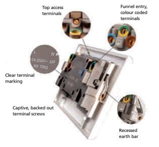 light switch wiring diagram australia hpm heil microphone deta s1217 slimline double pole cooker cable outlet 45a white moulded